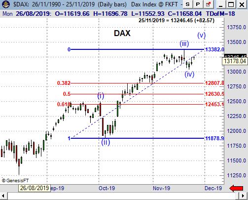 DAX191126