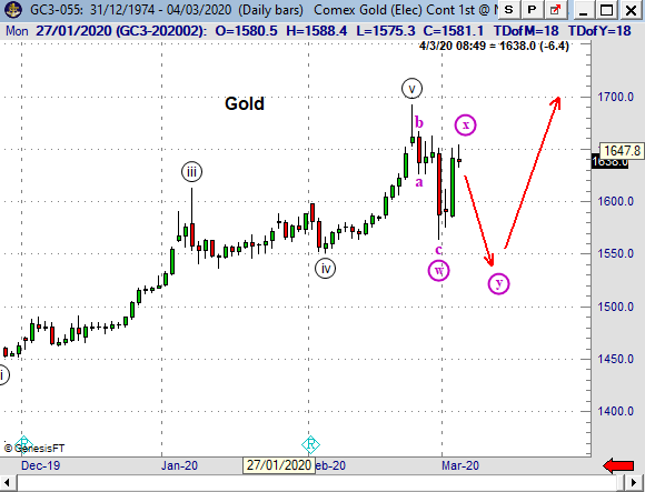Gold200304
