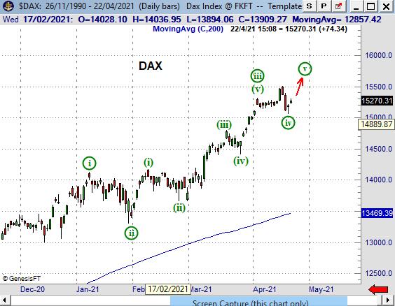 DAX210423